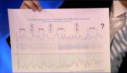 (VIDEO) Vine sau nu marele cutremur în România? AFLĂ ce trebuie să faci în caz de cutremur !