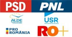 Sondaj IMAS: PNL a depăşit PSD! USR, scădere drastică