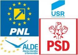 Lunile de guvernare scade procentul PNL însă rămâne la peste 40%