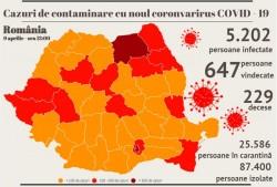 Jurnal de Pandemie: 229 decese, 647 vindecate, 5202 infectaţi, 441 cazuri noi în ultimele 24 de ore