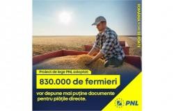 Guvernul PNL  va face investiţii majore în agricultură, pentru a susține produsele româneşti şi sistemul de irigaţii(P)