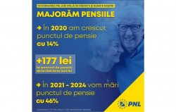 PNL a oferit pensionarilor într-un an cât alții într-un deceniu: pensiile au crescut cu 14% şi vor fi majorate cu 46% până în 2024(P)