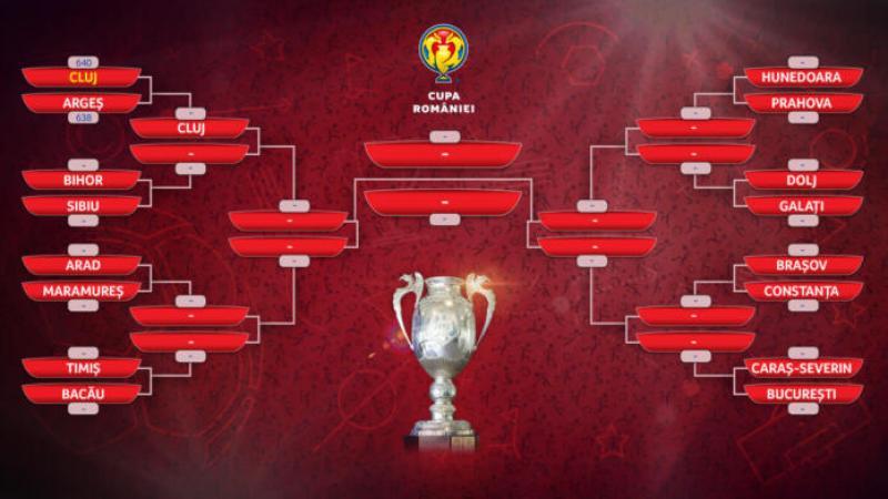 Cupa Vine La Tine: suporterii votează fotbalul din Bihor vs Sibiu