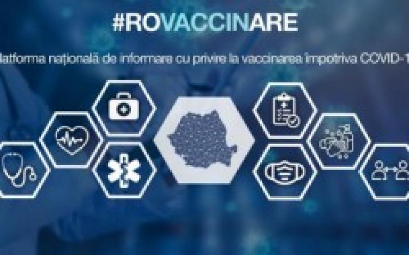 Alt record depășit. 1.739 de persoane vaccinate într-o zi
