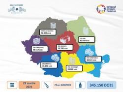 Încă un transport de 345.150 doze de doze de vaccine Pfizer soseşte în ţară luni