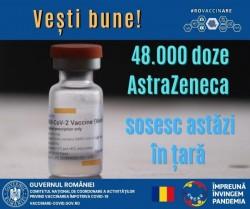 48.000 doze de vaccin AstraZeneca sosesc azi în România
