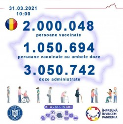 România a depășit pragul de două milioane de persoane vaccinate