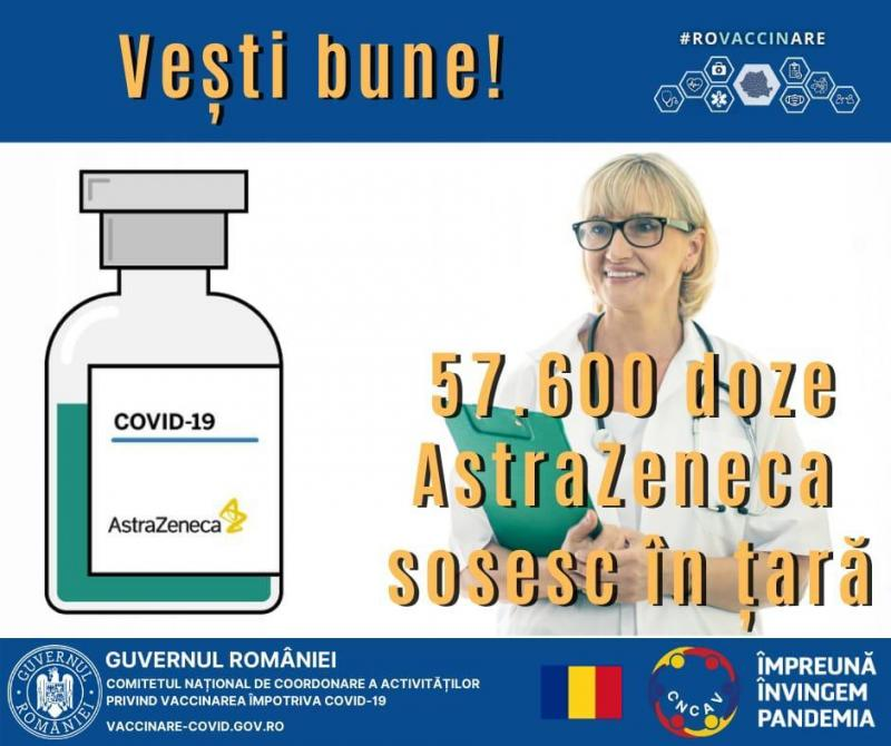 57.600 doze de vaccin AstraZeneca sosesc marți, 13 aprilie în țară