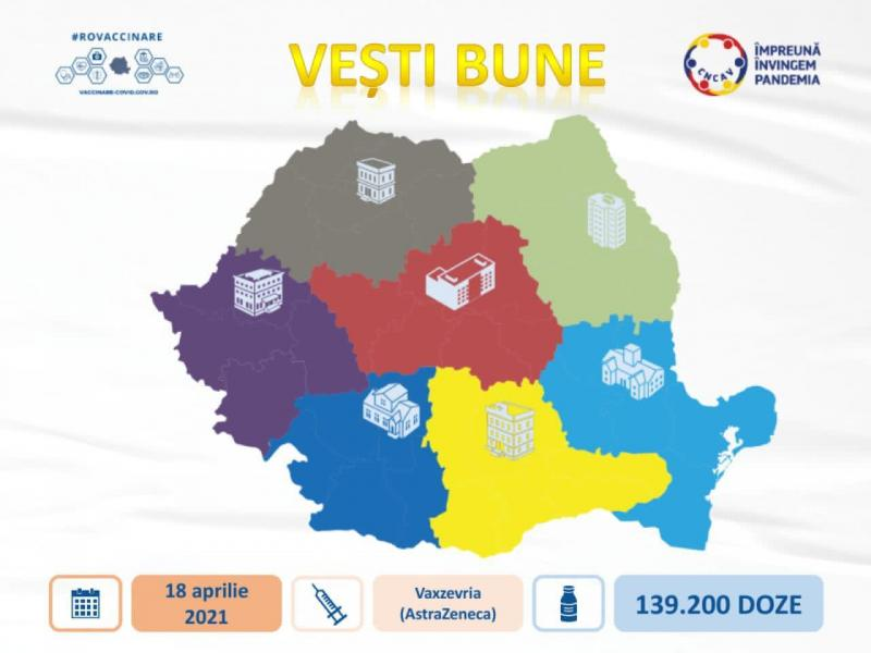139.200 doze de vaccin Vaxzevria sosesc duminică în România