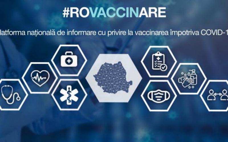 """1.562 persoane vaccinate în duminica """"Floriilor"""" la Arad"""