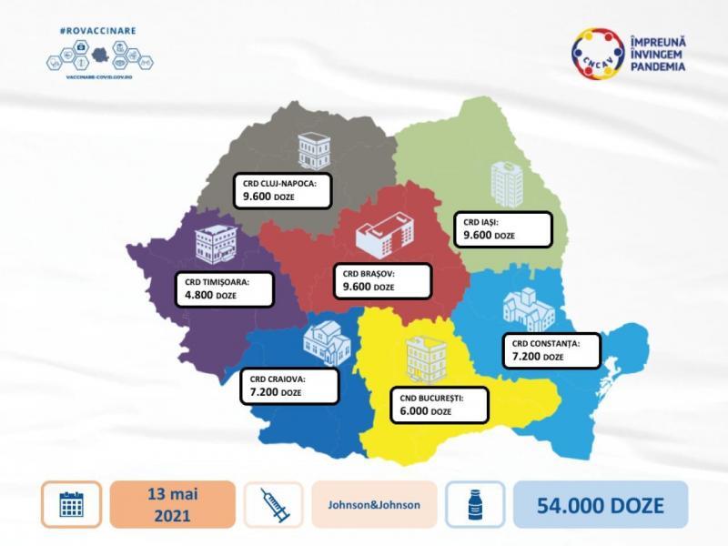54.000 doze de vaccin de la compania farmaceutică Johnson&Johnson au intrat astăzi în țară. 4.800 doze ajung la Timișoara