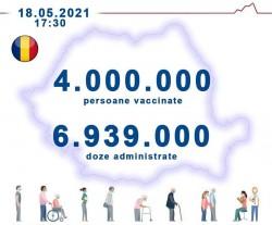 România a depăşit pragul de 4 milioane de persoane vaccinate