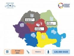 128.400 doze de vaccin Moderna sosesc vineri în țară