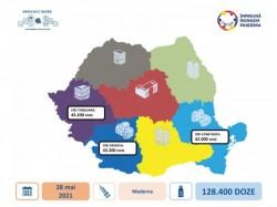 128.400 doze de vaccin Moderna au sosit azi în țară, dintre care 43.200 doze vor ajunge la Centrul Regional Timișoara