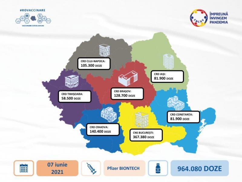 Odată cu sosirea tranșei de azi, în România au intrat aproape 10 milioane doze de vaccin Pfizer
