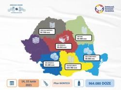 România primește 964.080 doze de vaccin de la Pfizer BioNTech