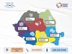 România își face stocul de vaccinuri pentru doza a treia. O nouă tranșă de vaccin Pfizer BioNTech sosește miercuri în țară
